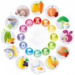Ingredients in Balanced Trio multivitamins